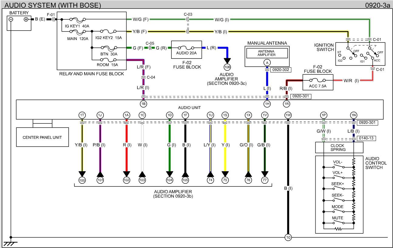 Mazda 323 Radio Wiring Diagram - Wiring Diagram Schemas