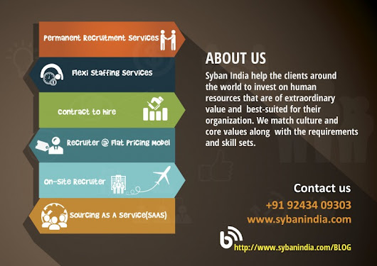 Syban India | syban-india-is-a-global-talent-enabler-talent-acquisition-rpo-staffing-services-shared-services
