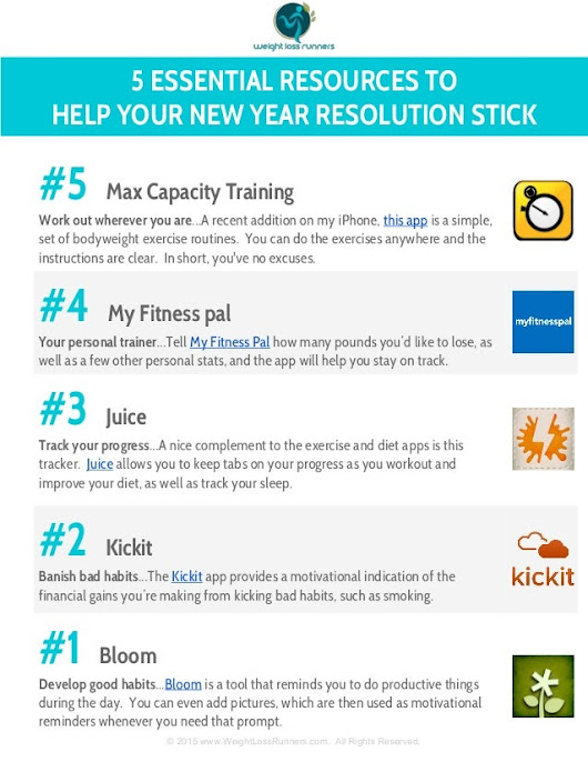 5 Essential Resources To Help Your New Year Resolution Stick