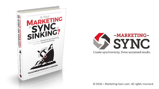 Marketing Sync presentation (april 2016, Netherlands)