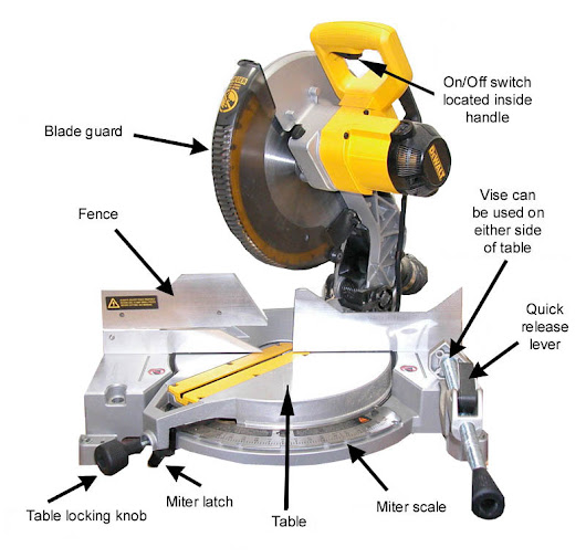 A step by step guide on how to use a miter saw!