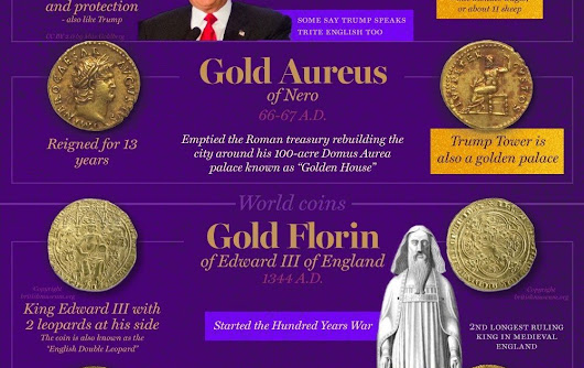 The Trump Coin #infographic