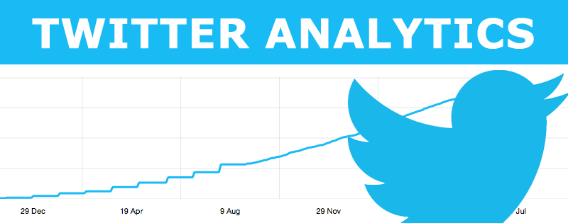 Image result for Twitter Analytics
