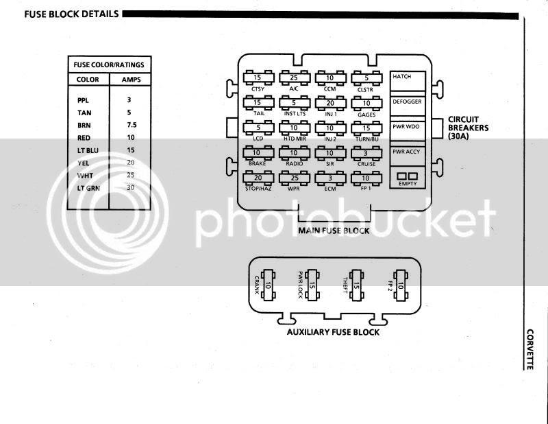 Chevrolet Fuse Box Diagram 1990 - Wiring Diagram