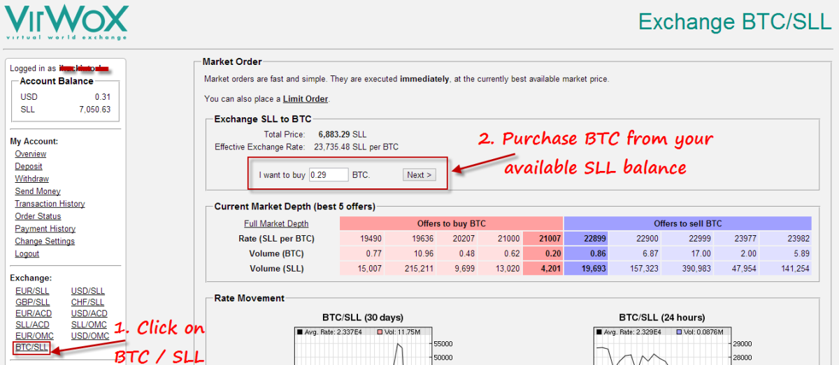 how to buy bitcoin p2p
