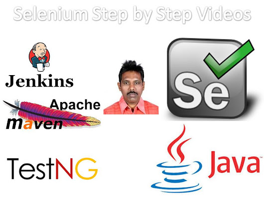 Selenium Training Videos - Software Testing