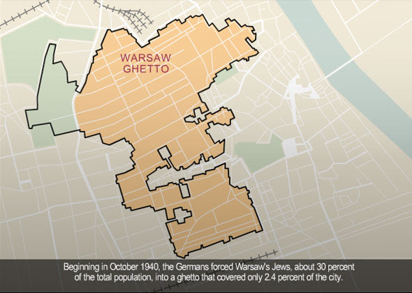 Warsaw Now And Then
