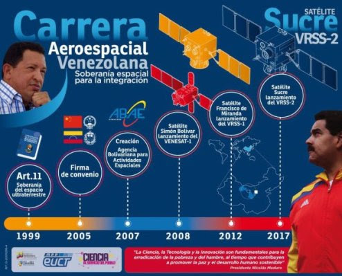 carrera aeroespacial