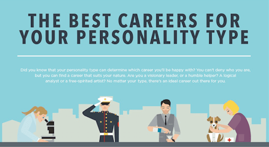 4 Dimension Of Personality Types And Ideal Careers For Each One