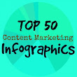 Top 50 content marketing infographics