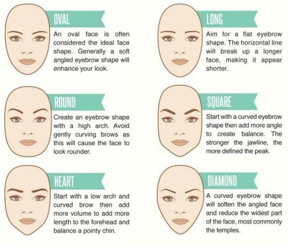 eyebrowfaceshape-1.jpg