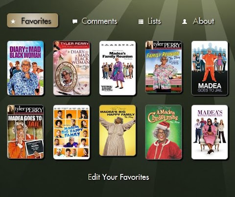 Madea Movies List In Order