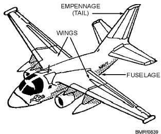 Great Plains Aircraft Cylinder Engine Parts Intended