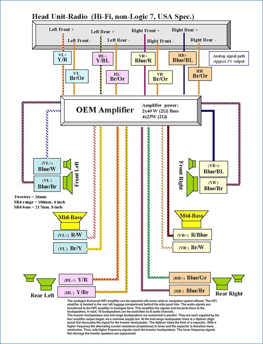 2005 Bmw 530i Radio Wiring Diagram Wiring Diagrams Float Tunnel Float Tunnel Alcuoredeldiabete It