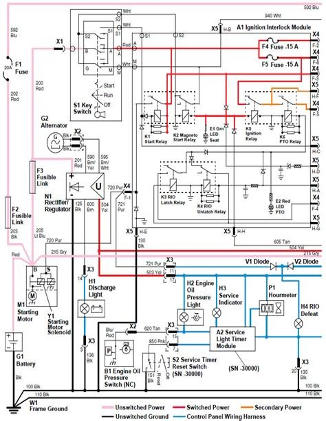 John Deere X595 Wiring Diagram - 2005 Kia Rio Fuse Diagram  oneheart.au-delice-limousin.fr | X595 Wiring Diagram |  | Bege Place Wiring Diagram - Bege Wiring Diagram Full Edition