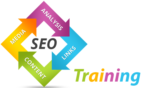 SEO training Calicut | Sysbreeze Technologies
