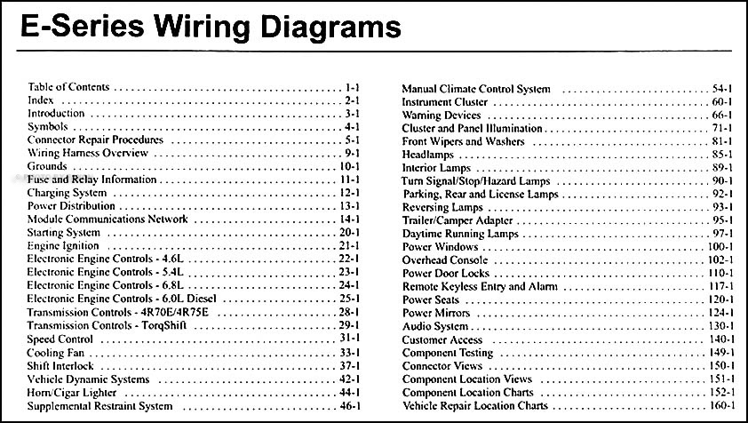 Download Schema 93 Ford E 150 Relays Wiring Diagram Full Quality 3dprintdiagram Bruxelles Enscene Be