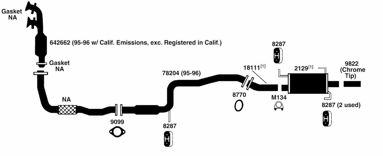2011 Nissan Altima Fuse Box Location