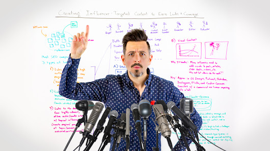Creating Influencer-Targeted Content to Earn Links + Coverage - Whiteboard Friday