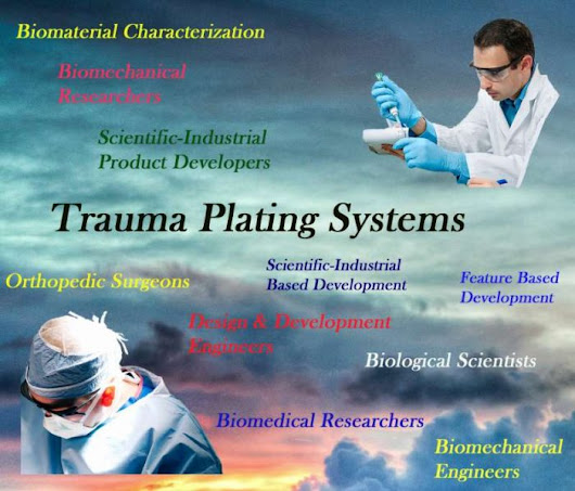 Involved Parties in Development of Trauma Plating Systems | SciTech Connect