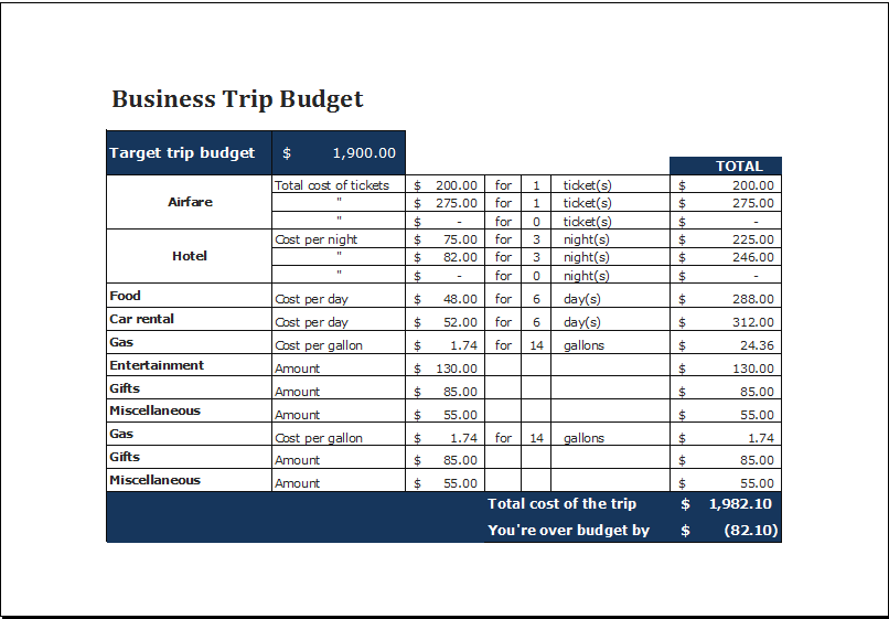 business trip budget template 1