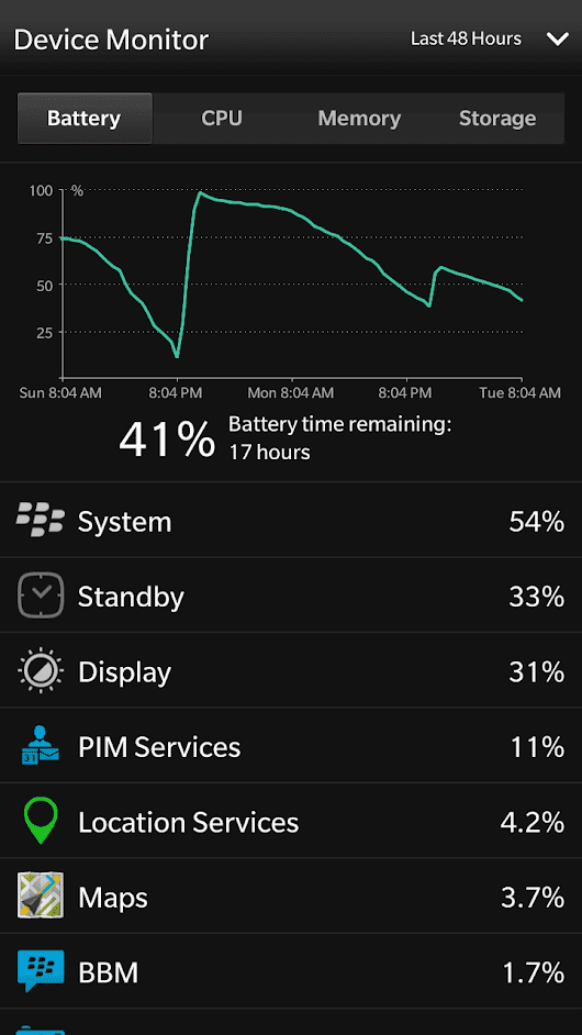 How To Find Applications Draining Battery on Blackberry | Geekish NG