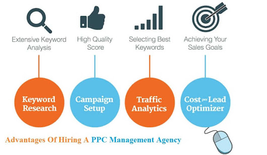 Advantages Of Hiring A PPC Management Agency | ClickMatix