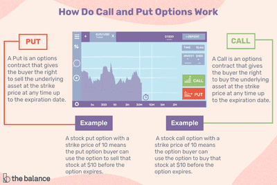 Buy and sell concept in forex