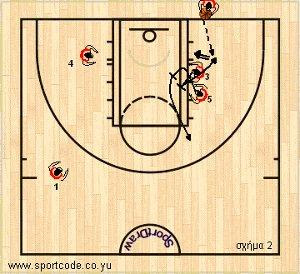 mundobasket_offense_special_situation_baseout_turkey_02b