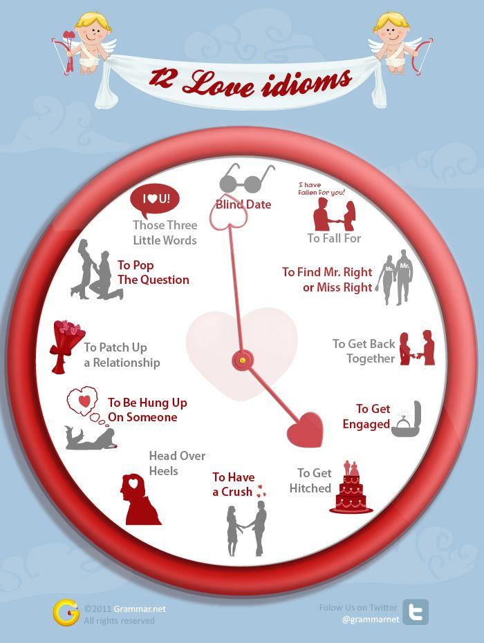 Love idioms Clock Chart