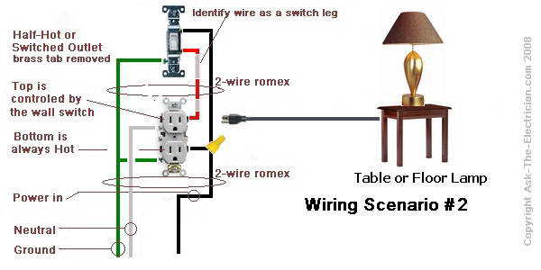 Diagram Combination Switch Wiring Diagrams Outet Full Version Hd Quality Diagrams Outet Hvacdiagrams Momentidifesta It