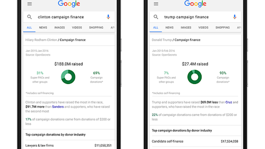 Google will show campaign finance information in search results