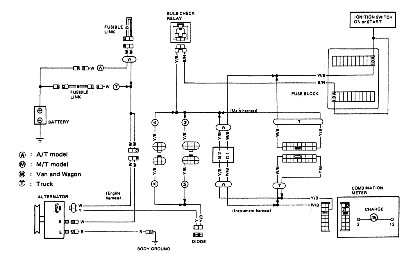 79 Chevy 1500 Ignition Wiring Diagram - Wiring Diagram ...