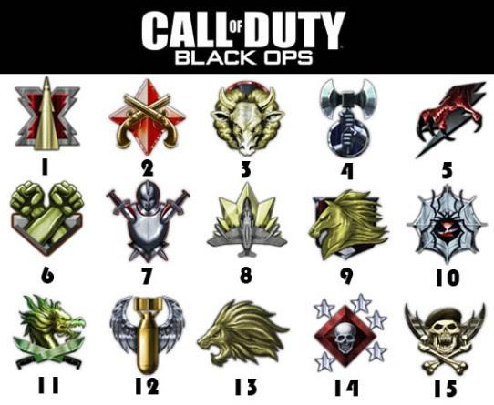 black ops prestige 15. lack ops prestige 15.