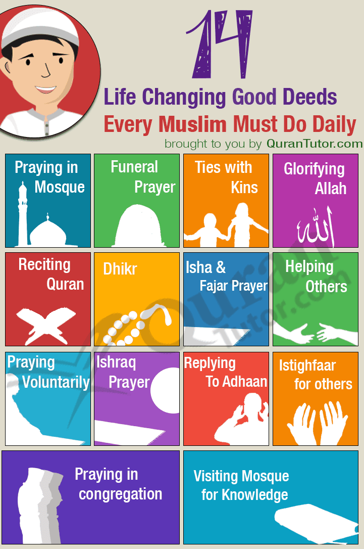 Image result for muslim daily routine