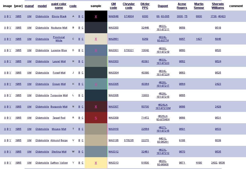 Battery Size Chart >> 12v Battery Size Chart Greenbushfarm Com