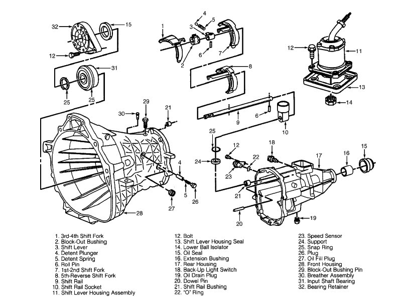 Diagram 98 Chevy S1manual Transmission Diagram Full Version Hd Quality Transmission Diagram Diagrampalmam U Nite It