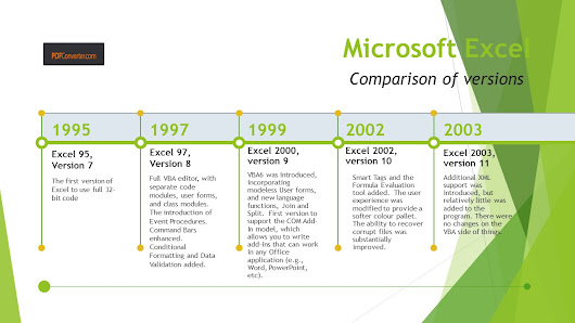 How has Excel changed the world - PCE Blog