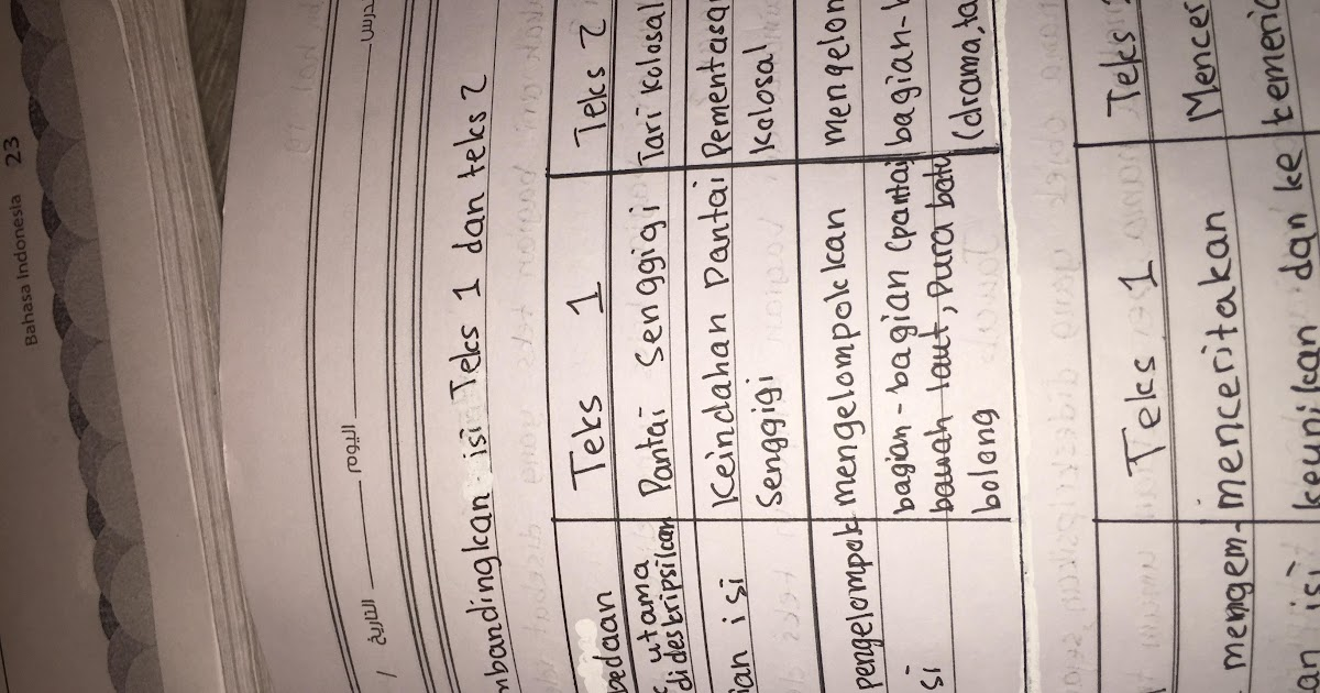 Jawaban Bahasa Jawa Kelas 7 Halaman 114 Ilmu Link