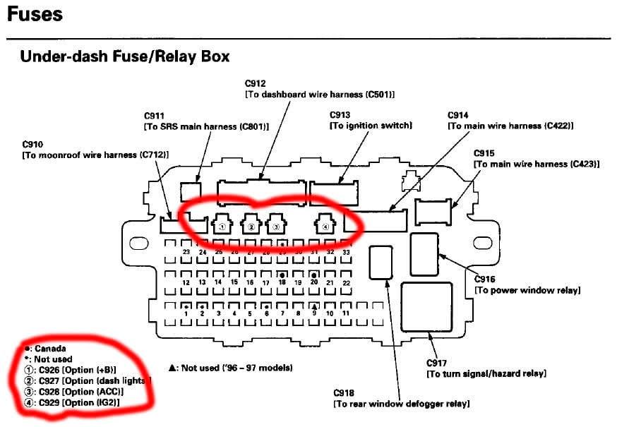 Honda Odyssey Diagram Fuse Box 2002 Box 2002