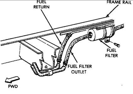 2005 Dodge Ram Fuel Filter - Wiring Diagram Symbol for Wiring Diagram  SchematicsWiring Diagram Schematics