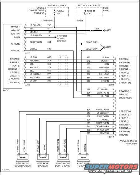 1989 Ford Bronco Wiring Diagram 2005 Bmw 530i Fuse Box Diagram Bege Wiring Diagram
