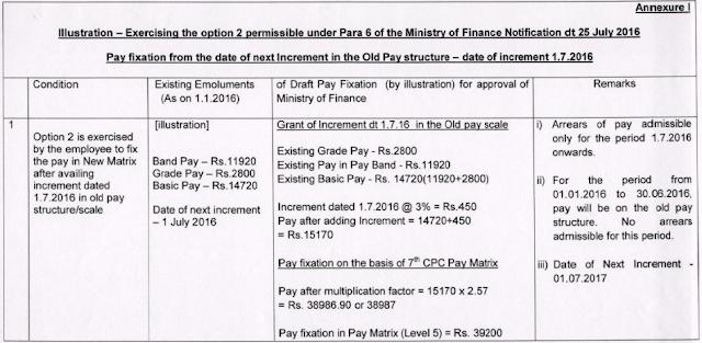 green it research paper unit plan