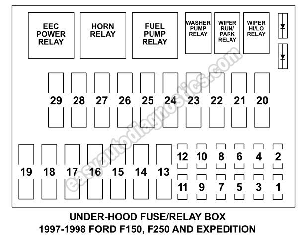 1998 ford expedition fuse diagram image 8
