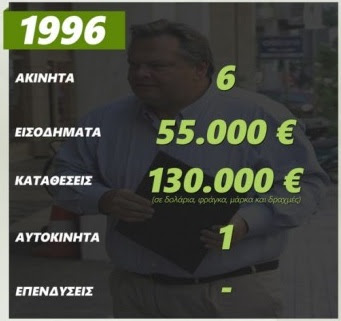 benny 1996