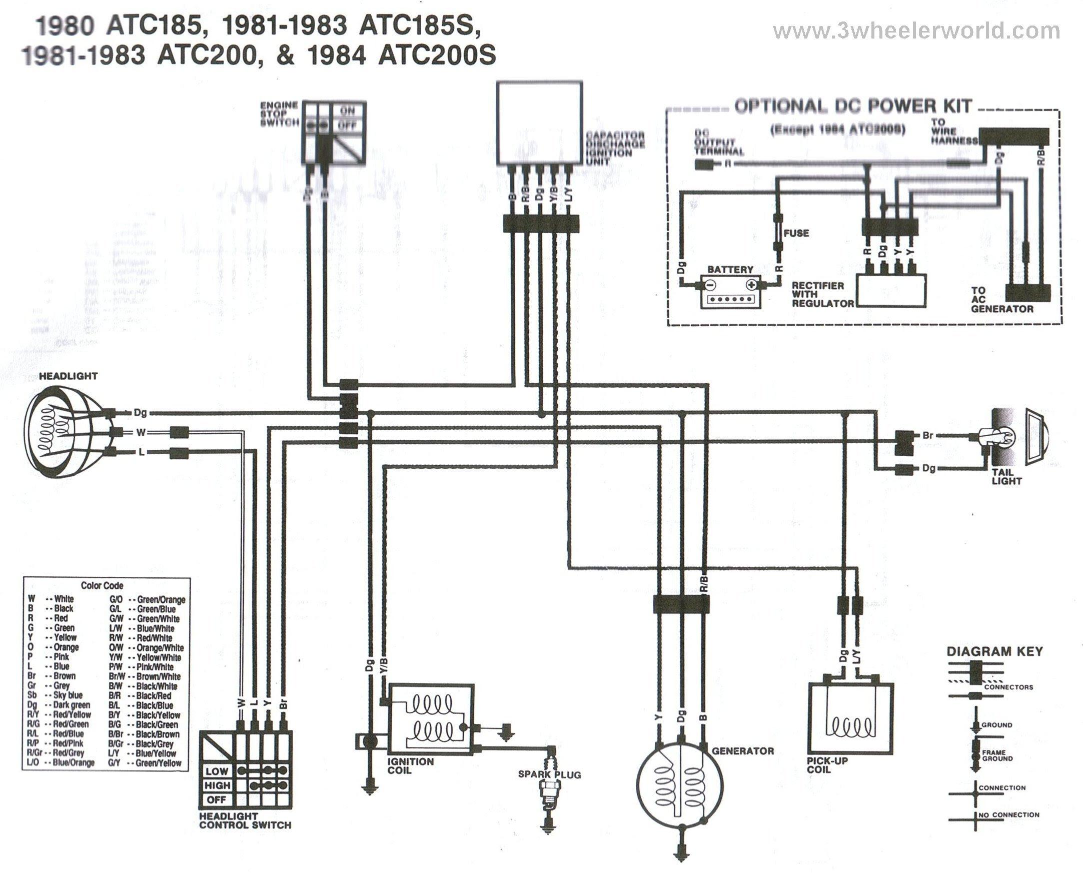 Honda Atc 200 Wiring Diagram Wiring Diagrams Auto Craft Found A Craft Found A Moskitofree It