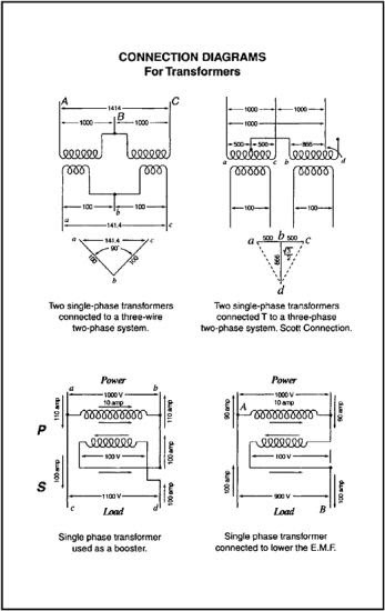 2 Single Phase Transformer Wiring Diagram Free Download Loudspeaker Wiring Diagrams 1990 300zx Pujaan Hati3 Jeanjaures37 Fr