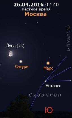 Убывающая Луна, Марс и Сатурн на ночном небе Москвы 26 апреля 2016 г.