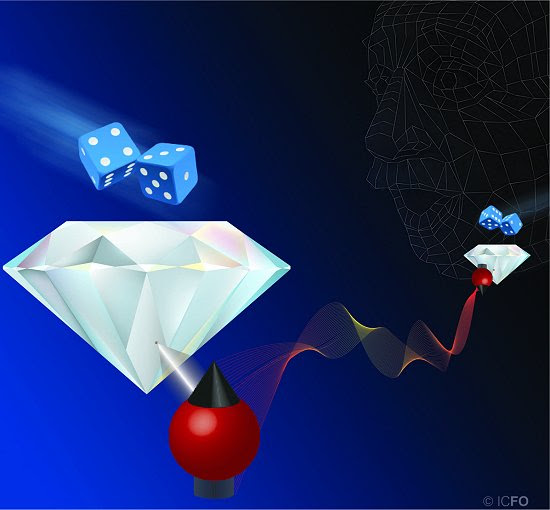 Einstein contestado: ou Deus joga dados, ou é possível superar velocidade da luz
