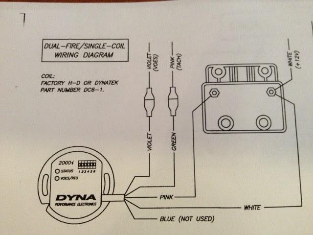 DIAGRAM] Dyna 2000i Ignition Wiring Diagram FULL Version HD Quality Wiring  Diagram - UBER2CORONADO.DATAJOB2013.FRuber2coronado.datajob2013.fr